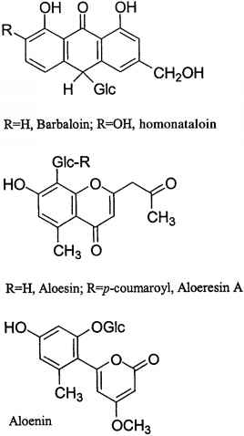 Antihistamine and antiinflammatory activities of barbaloin - Aloe Vera